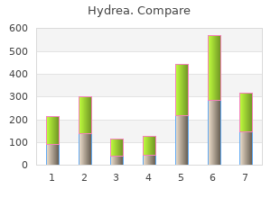 buy hydrea once a day