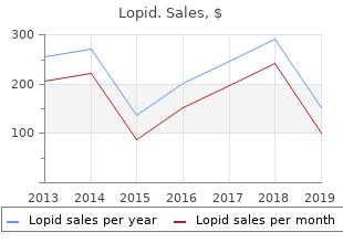 cheap 300 mg lopid fast delivery