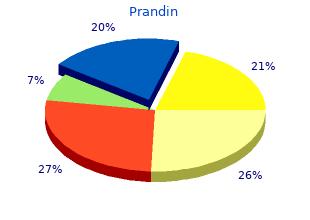 order genuine prandin