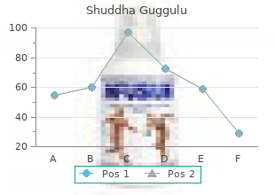 order shuddha guggulu 60 caps overnight delivery