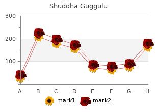 shuddha guggulu 60 caps