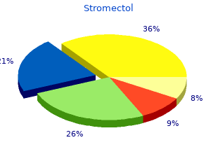cheap stromectol 3 mg otc