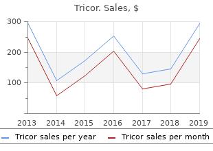 order tricor 160mg free shipping
