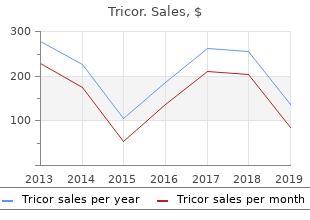discount tricor 160 mg line