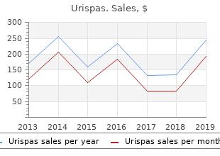 buy cheap urispas online