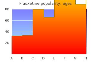 order fluoxetine 20mg online