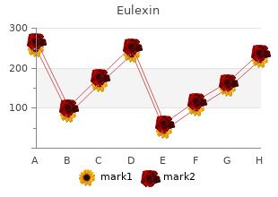 cheap eulexin 250 mg online