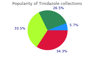 buy tinidazole on line