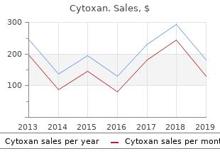purchase cheap cytoxan