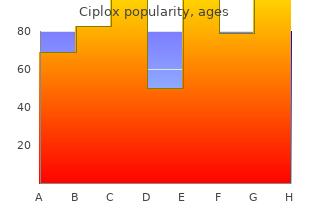 buy ciplox 500 mg with amex