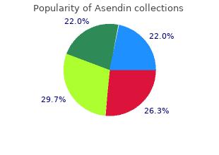 discount generic asendin canada