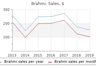 buy brahmi 60 caps lowest price