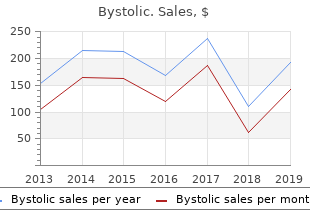 discount bystolic 2.5mg otc