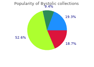 generic bystolic 2.5mg amex