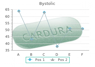 discount bystolic line
