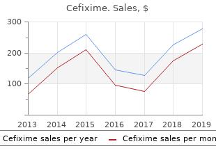 buy cheap cefixime line