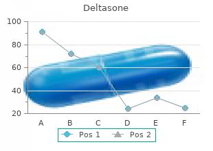 purchase deltasone paypal