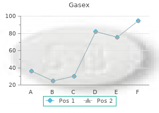 purchase gasex online now