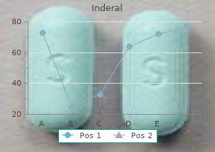best 80mg inderal