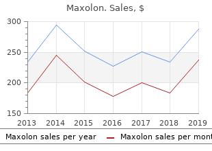 cheap 10 mg maxolon amex