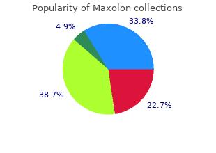 cheap 10 mg maxolon visa