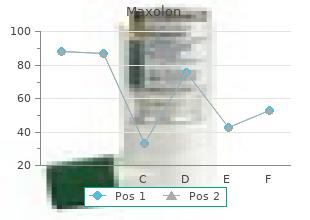 10 mg maxolon