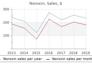 buy noroxin master card