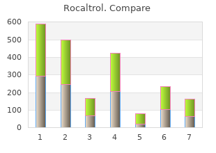 rocaltrol 0.25mcg otc