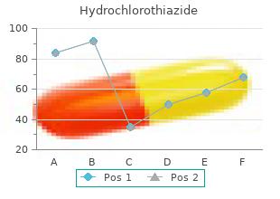 buy 25mg hydrochlorothiazide fast delivery