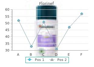 florinef 0.1 mg free shipping