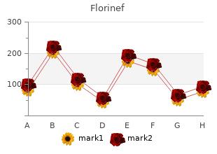 order cheap florinef online