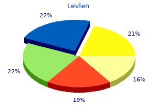 purchase levlen in india