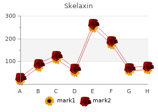 discount skelaxin line