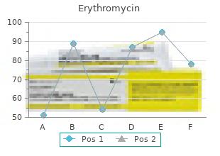 order erythromycin pills in toronto