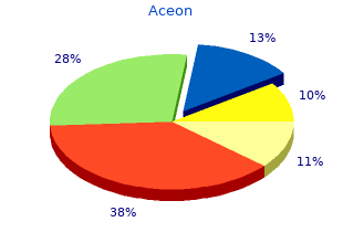 order cheap aceon on-line