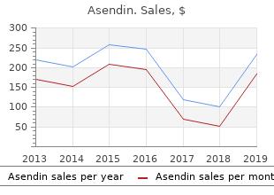 buy generic asendin 50 mg line