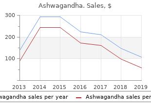 60 caps ashwagandha