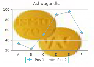 purchase 60caps ashwagandha with visa