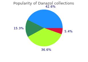 cheap danazol generic