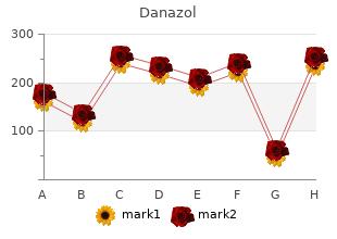purchase danazol 100mg without a prescription