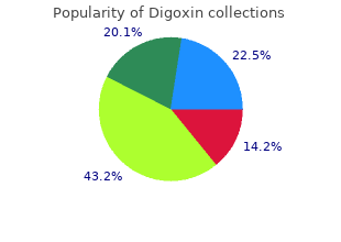 order on line digoxin