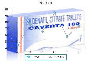 purchase imuran 50 mg otc