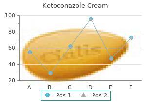 buy 15gm ketoconazole cream visa