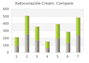 generic ketoconazole cream 15 gm on line