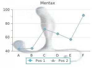 order discount mentax