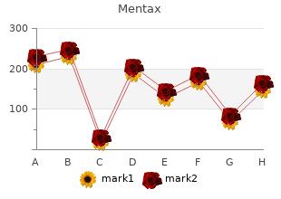 order mentax 15 mg online