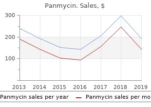 buy line panmycin