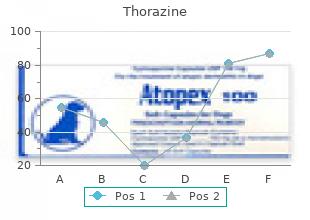 buy thorazine 50mg amex