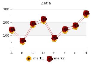 zetia 10 mg generic