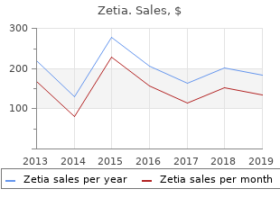 purchase zetia 10mg without prescription